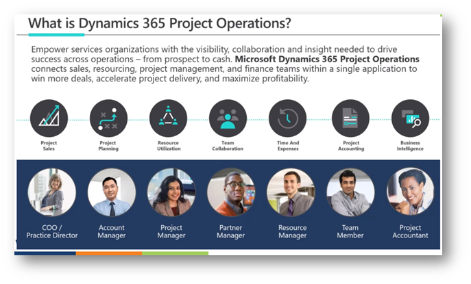 通过Dynamics 365 Project Operations统一以项目为中心的业务–面向基于项目的组织的一个软件包中的所有Microsoft应用程序中的佼佼者/Unify your Project centric business with Dynamics 365 Project Operations – Best of all Microsoft applications in one package for project based organizations